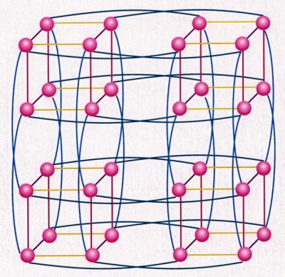 how to draw a 5d hypercube